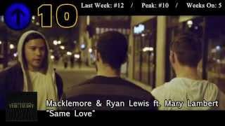 Top 50 Songs of July 2013-(7/6/2013): Jesse's Billboard