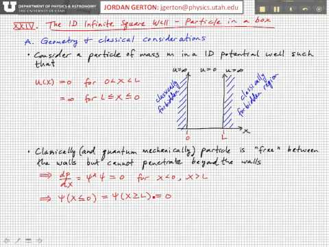 PHYS3740 Lecture24-1 Infinite Square Well