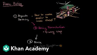 Introduction to the public policy process | US government and civics | Khan Academy
