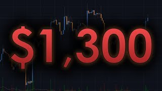 The Bitcoin Selloff is About to Get Much Worse: Here's Why... - BTC/CRYPTOCURRENCY TRADING ANALYSIS