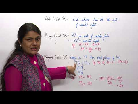 Eco Ch3 Unit1 Topic4 Law of Variable Proportions  Total , Average & Marginal Product