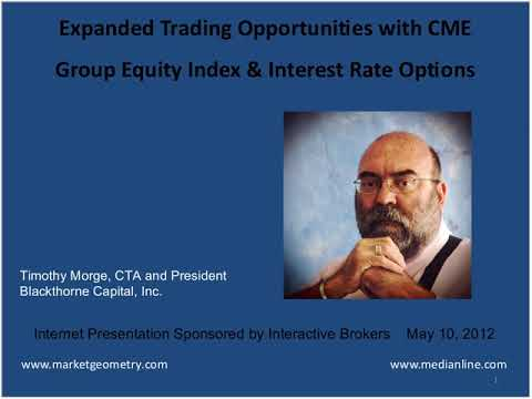 Expanded Trading Opportunities with CME Group Equity Index & Interest Rate Options