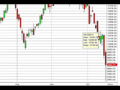 IBEX 35 Technical Analysis for October 17, 2014 by FXEmpire.com