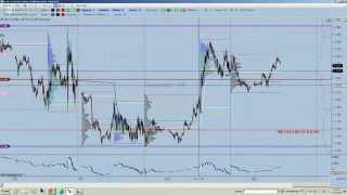 Traders Homework 6e Euro US Dollar Forex FX 13.05.2015