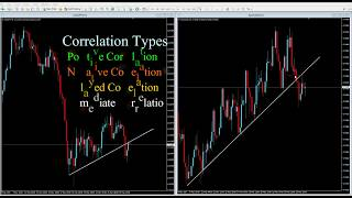 Currency Correlation   How To Predict The Future