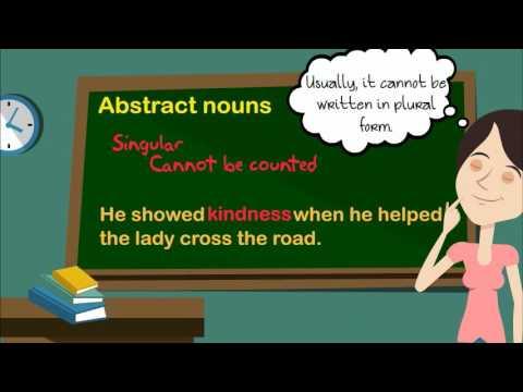 Nouns (Concrete, Abstract, Collective)