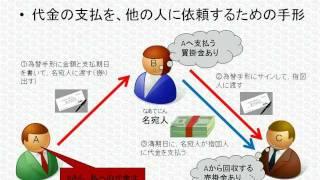 日商簿記検定3級 ワンポイント講座 「為替手形」