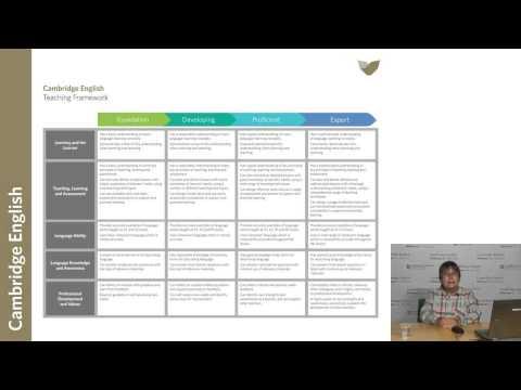 Planning Teacher Professional Development