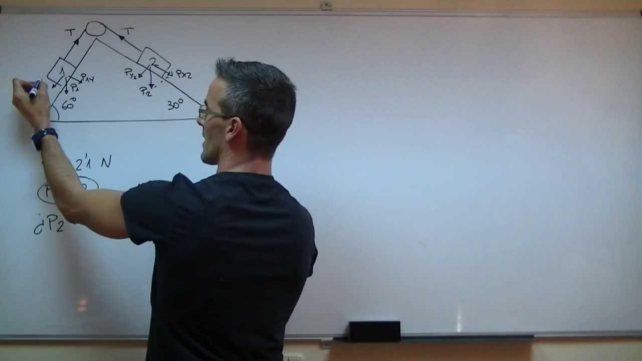 FISICA Plano inclinado sin rozamiento 01 BACHILLERATO DINAMICA - YouTube
