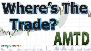 TD Ameritrade Holding Seeing Longer Term Bullish Option Buyers