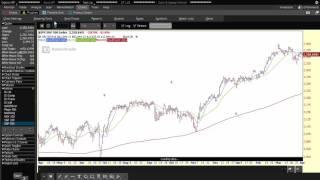4-3-17 Stock Market Commentary and My TSLA Trade