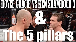 Steve Maxwell CrossFit & Royce Gracie Final Fight Breakdown