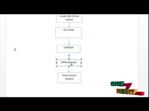 Final Year Projects | Optimal placement of multi-distributed generation