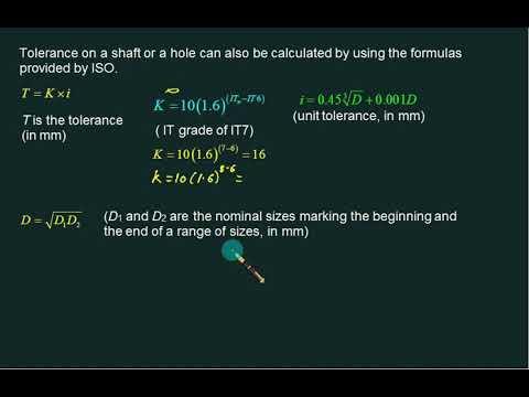 Limits and Fits 03 Fundamental Deviation I