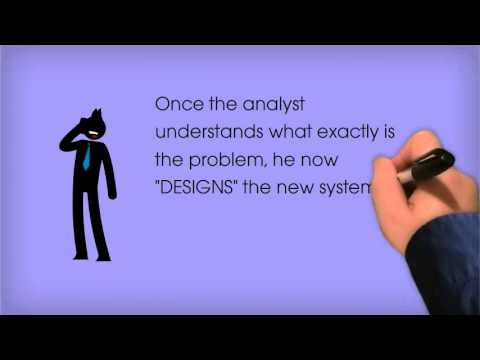 System analysis and design.