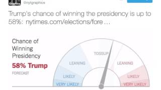 The New York Times Election Night 'Gauge'