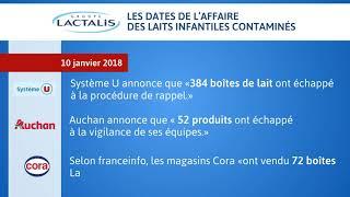 L'affaire des laits infantiles Lactalis