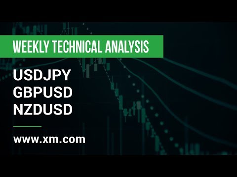 Weekly Technical Analysis: 12/12/2018 - USDJPY, GBPUSD, NZDUSD