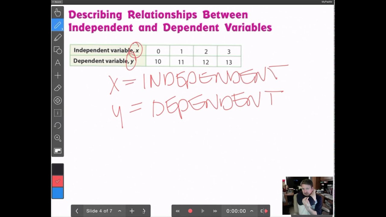 Independent And Dependent Variables In Tables And Graphs