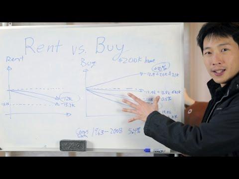 Renting vs Buying a Home | BeatTheBush