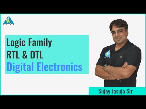 Logic Family: RTL & DTL | Digital Electronics
