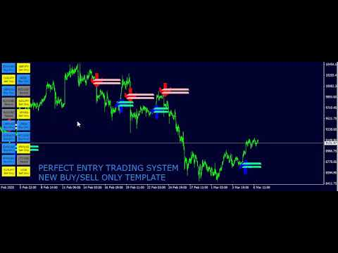 Forex entry point not repaint