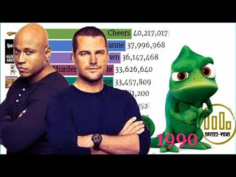 séries-télévisées-les-plus-populaires-de-1990-à-2019