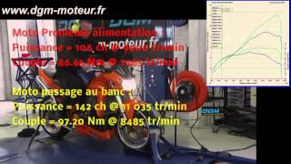 REPROGRAMMATION KAWASAKI Z1000 - Dijon Gestion Moteur