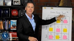 Publish. Promote. Profit. - Rob Kosberg & Best Seller Publishing