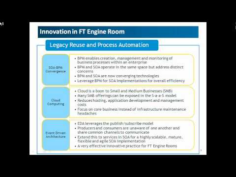 Innovation in Financial Technology