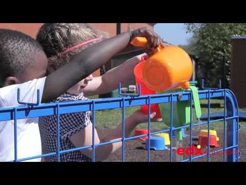 Water Play Activity Frame - Edx Education, Water & Sand Play, Early Years