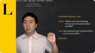 055 LESSON: WEAKEN | LEVEL2™ LSAT LR