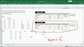 One Factor ANOVA Table (Part 4 Of 4) F Table And Conclusion