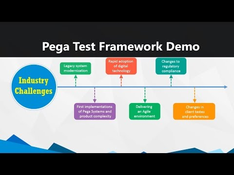 Pega Test Framework Demo