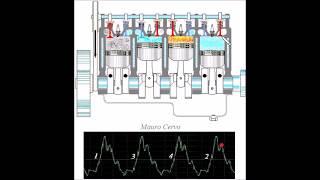 Compreendendo o transdutor de vácuo