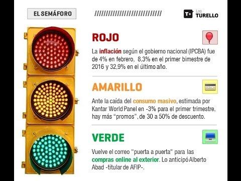 [16/3/13] El Semáforo: Inflación, Consumo Y Compras En El Exterior