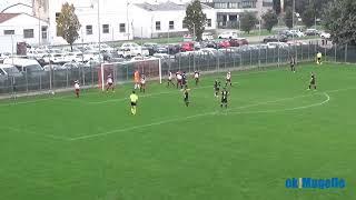 Fortis Juventus - Passo in avanti per la prima squadra - Settore giovanile con il pieno di vittorie