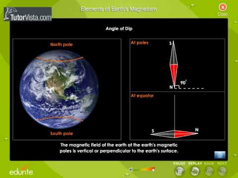 Elements Of Earth's Magnetism