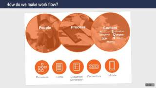 Streamlining HR Processes and Improving Onboarding Workflow