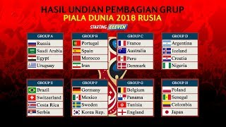 Hasil Undian Pembagian Grup Piala Dunia 2018 Rusia ● Starting Eleven
