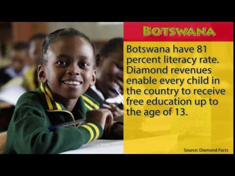 Botswana Literacy Facts