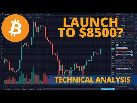 Does BTC's current price launch us to $8,500? – Bitcoin Technical Analysis
