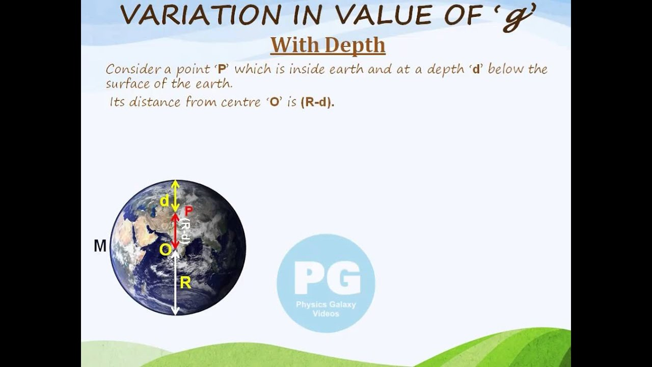 variation of acceleration due to gravity Variation of acceleration due to gravity x give an expression for acceleration due to gravity (g) how does it vary edit answer like follow following.