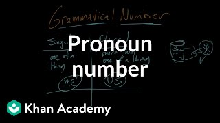 Pronoun number | The parts of speech | Grammar | Khan Academy