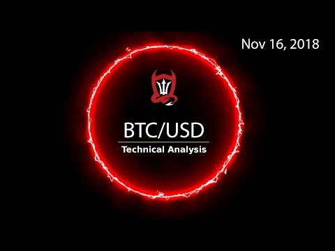 Bitcoin Technical Analysis (BTC/USD) : Could It Be That Simple..?  [11.16.2018]