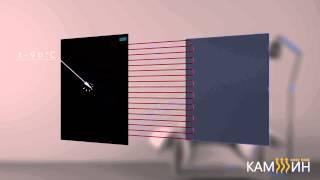 Керамические нагревательные панели КАМ-ИН(, 2015-08-08T06:46:44.000Z)