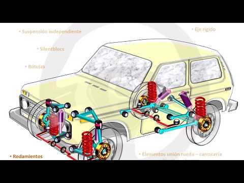 INTRODUCCIÓN A LA TECNOLOGÍA DEL AUTOMÓVIL - Módulo 10 (15/18)