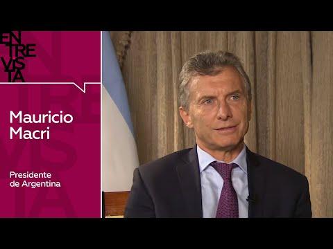 RT en Español: Entrevista exclusiva de RT a Mauricio Macri