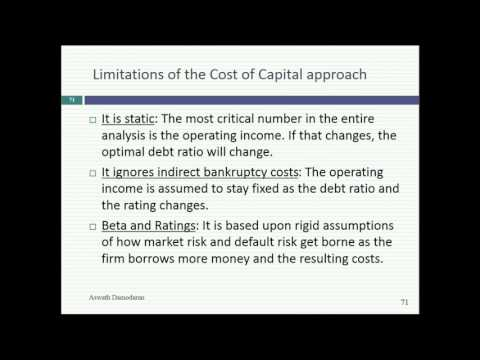 Session 19: Financing Mix - The Rest of the Story