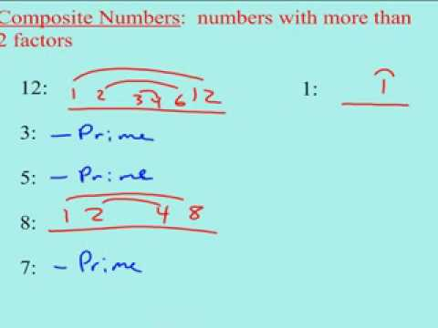 how to know if a number is prime or composite